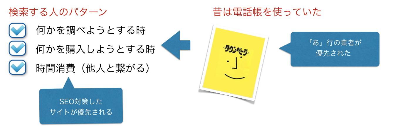 WEBが苦手の長野の社長のための初歩ホームページ講座