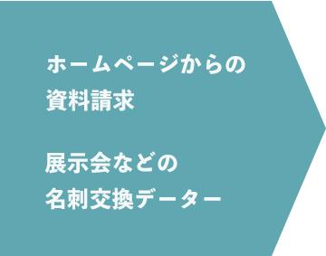 製造業MA ウェブサイト