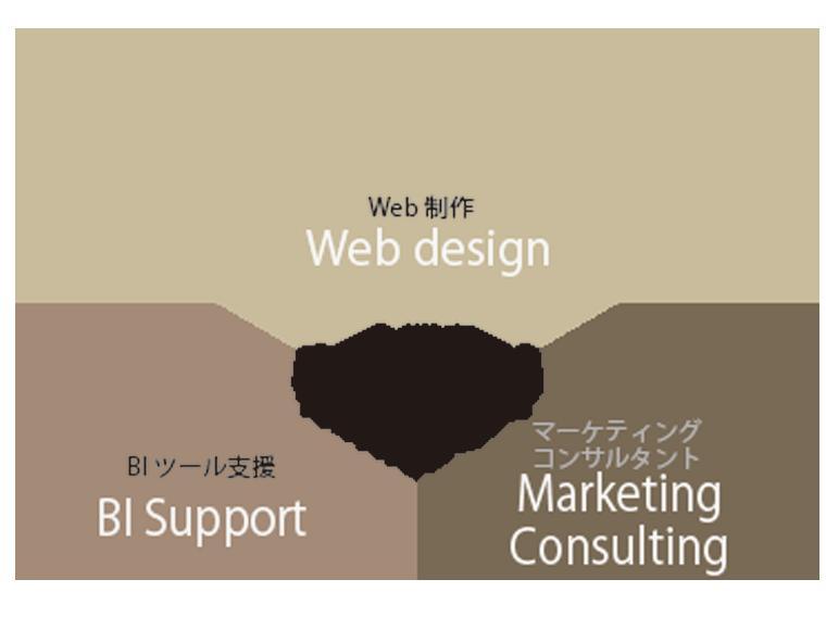 コンサルティング型戦略的ホームページ制作